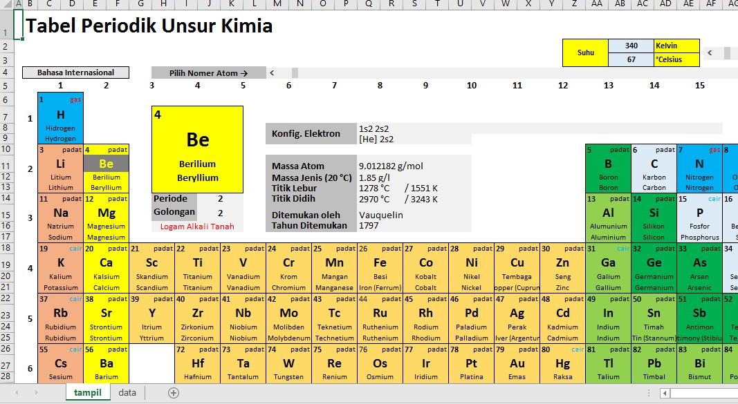 Tabel periodik unsur kimia excel in aja urtaz Images